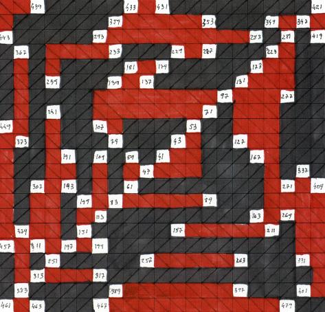 Serie: números primos